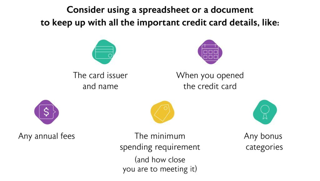 In this case, consider using a spreadsheet or a document to keep up with all the important credit card details, like: The card issuer and name, when you opened the credit card, any annual fees, the minimum spending requirement and how close you are to meeting it, any bonus categories